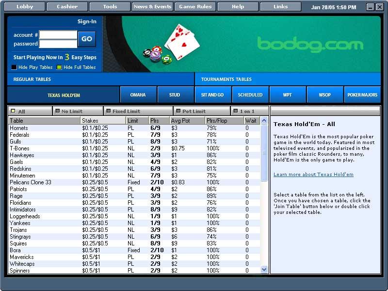 Bodog poker points to cash